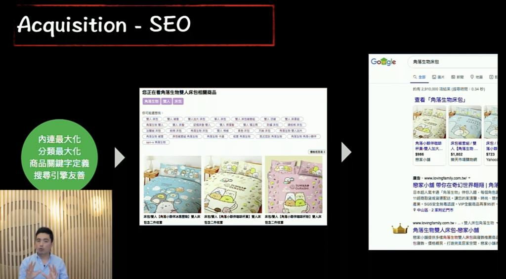 如何做到:SEO 內連最大化、分類最大化、商品關鍵字定義、搜尋引擎友好